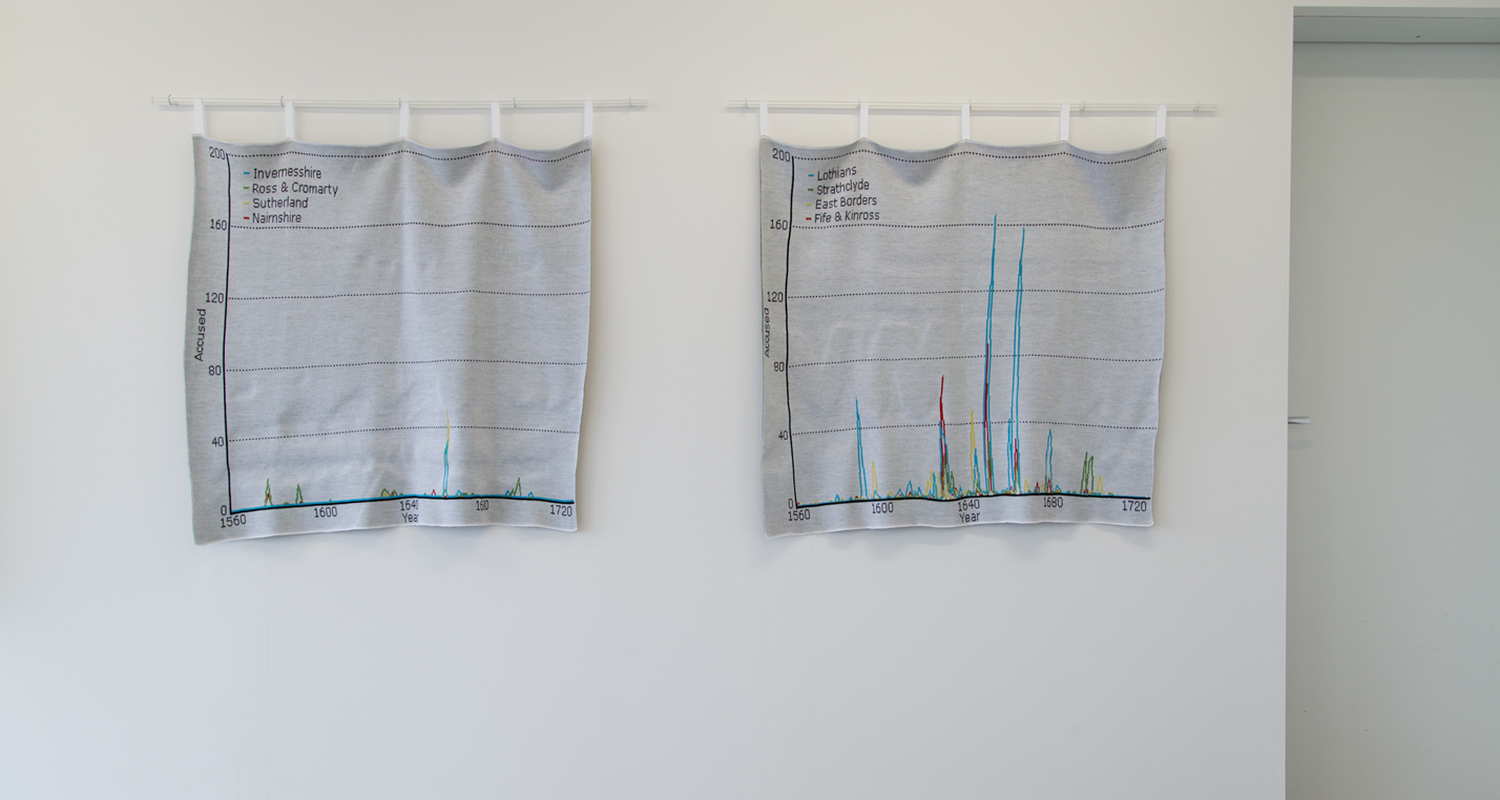 Georgia Horgan, *Witch hunting accusations in industrialising areas* (right) and 'Witch hunting accusations in a sample of rural areas' (left), digital knits, 2015. Photo by Tom Nolan.
